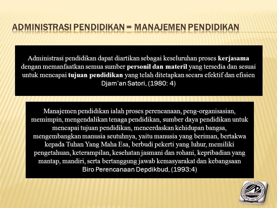 FUNGSI MANAJEMEN PENDIDIKAN  Menciptakan manusia Indonesia yang seutuhnya.