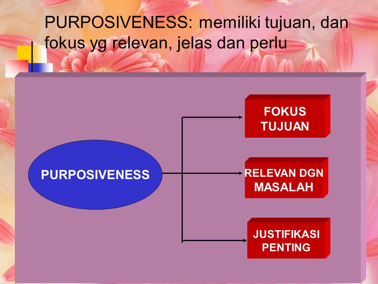 PURPOSIVENESS: memiliki tujuan, dan fokus yg relevan, jelas dan perlu PURPOSIVENESS FOKUS TUJUAN RELEVAN DGN MASALAH JUSTIFIKASI PENTING
