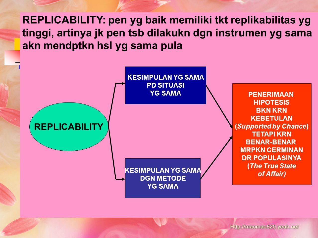REPLICABILITY: pen yg baik memiliki tkt replikabilitas yg tinggi, artinya jk pen tsb dilakukn dgn instrumen yg sama akn mendptkn hsl yg sama pula REPL