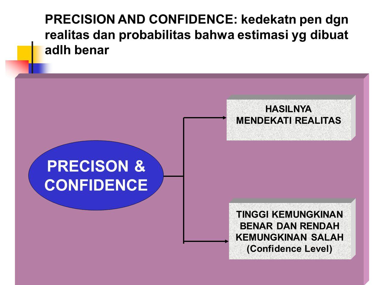PRECISION AND CONFIDENCE: kedekatn pen dgn realitas dan probabilitas bahwa estimasi yg dibuat adlh benar PRECISON & CONFIDENCE HASILNYA MENDEKATI REAL