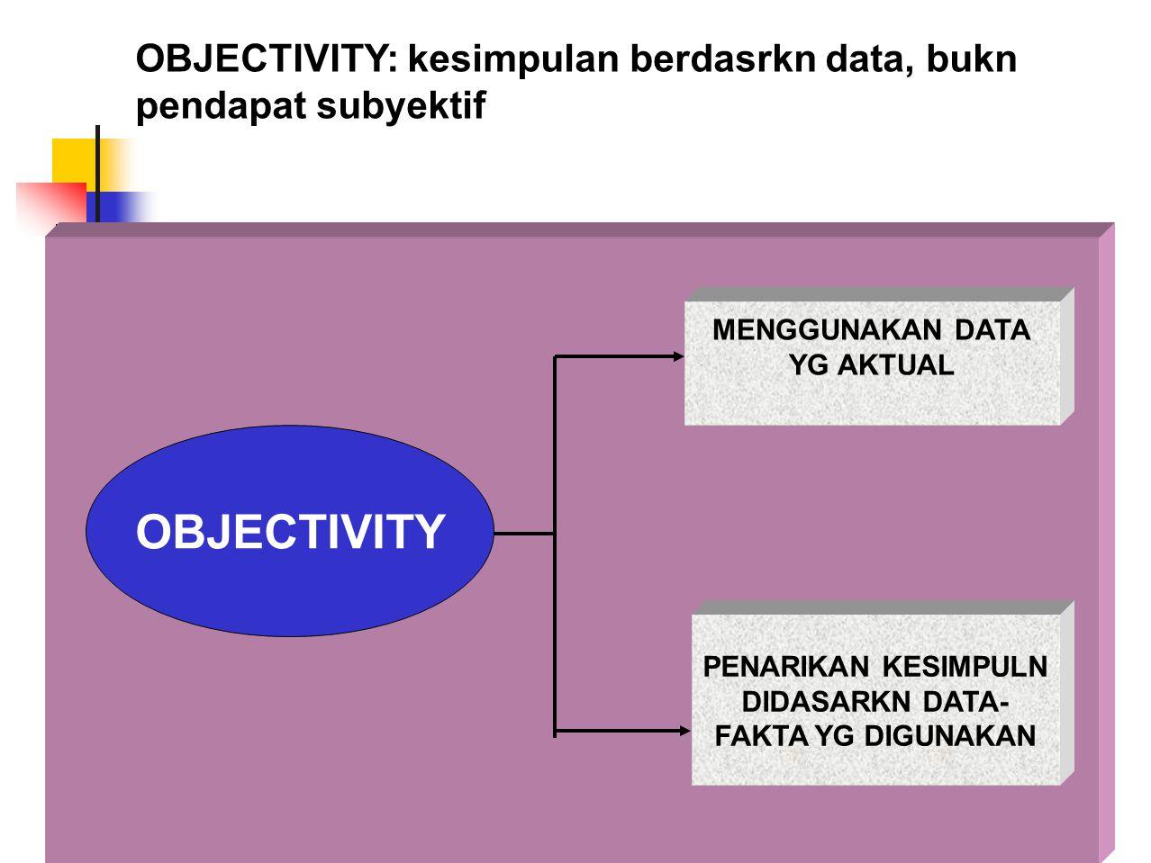 OBJECTIVITY: kesimpulan berdasrkn data, bukn pendapat subyektif OBJECTIVITY MENGGUNAKAN DATA YG AKTUAL PENARIKAN KESIMPULN DIDASARKN DATA- FAKTA YG DI