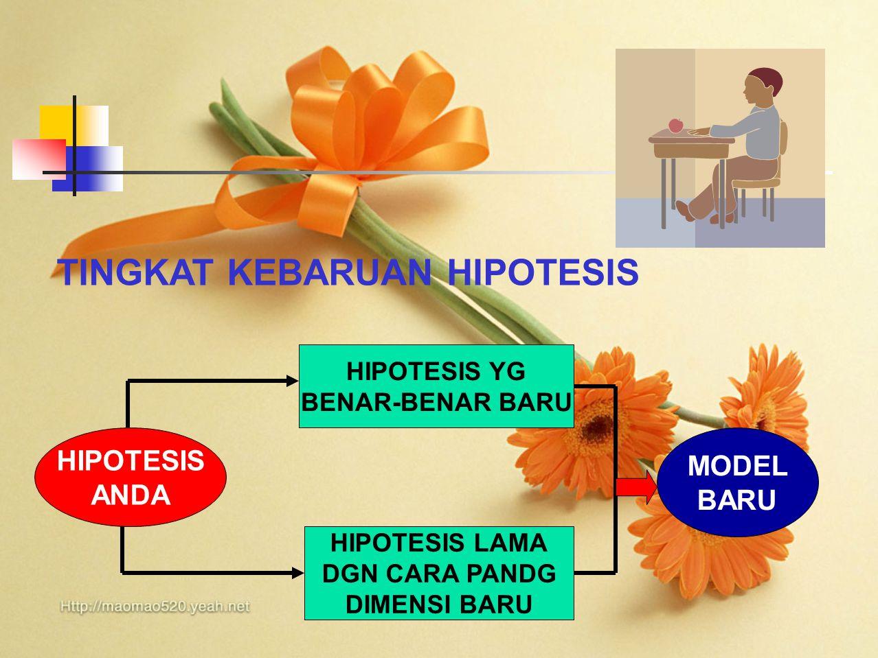TINGKAT KEBARUAN HIPOTESIS HIPOTESIS ANDA MODEL BARU HIPOTESIS YG BENAR-BENAR BARU HIPOTESIS LAMA DGN CARA PANDG DIMENSI BARU