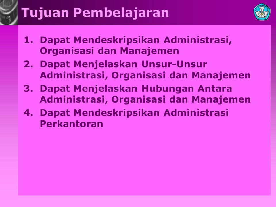 Tujuan Pembelajaran 1.Dapat Mendeskripsikan Administrasi, Organisasi dan Manajemen 2.Dapat Menjelaskan Unsur-Unsur Administrasi, Organisasi dan Manaje