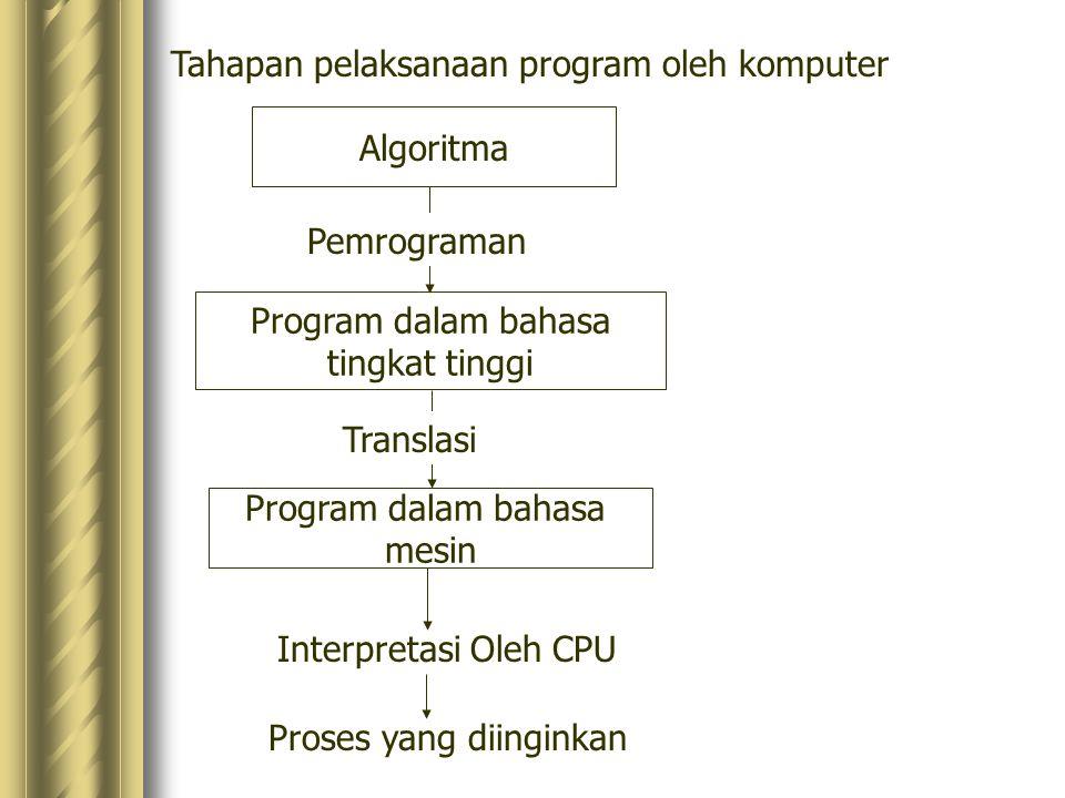 Tahapan pelaksanaan program oleh komputer Algoritma Pemrograman Program dalam bahasa tingkat tinggi Translasi Program dalam bahasa mesin Interpretasi Oleh CPU Proses yang diinginkan
