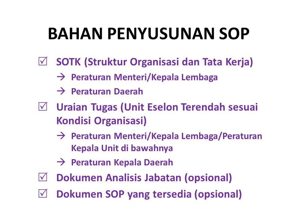 BAHAN PENYUSUNAN SOP  SOTK (Struktur Organisasi dan Tata Kerja)  Peraturan Menteri/Kepala Lembaga  Peraturan Daerah  Uraian Tugas (Unit Eselon Ter