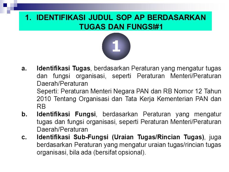 1.IDENTIFIKASI JUDUL SOP AP BERDASARKAN TUGAS DAN FUNGSI#1 a.Identifikasi Tugas, berdasarkan Peraturan yang mengatur tugas dan fungsi organisasi, sepe