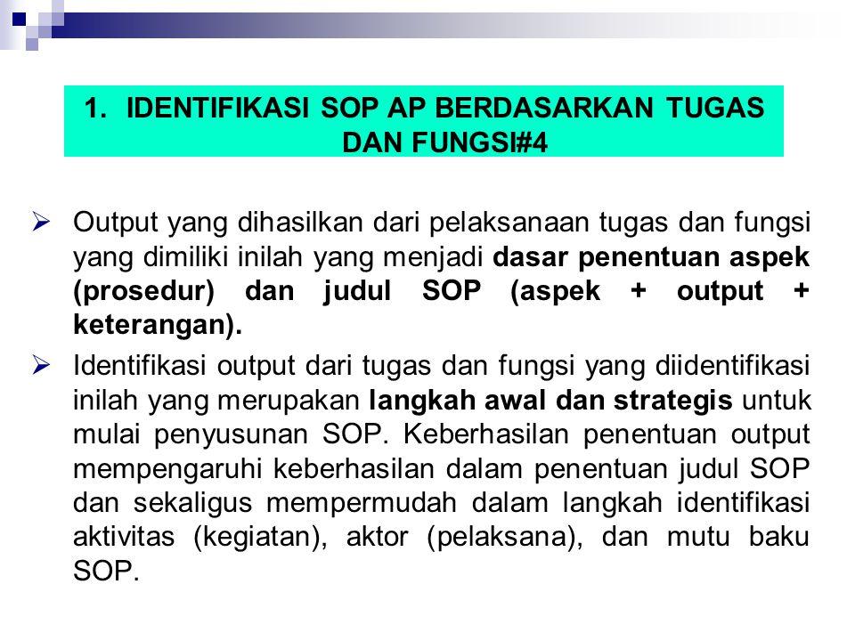  Output yang dihasilkan dari pelaksanaan tugas dan fungsi yang dimiliki inilah yang menjadi dasar penentuan aspek (prosedur) dan judul SOP (aspek + o