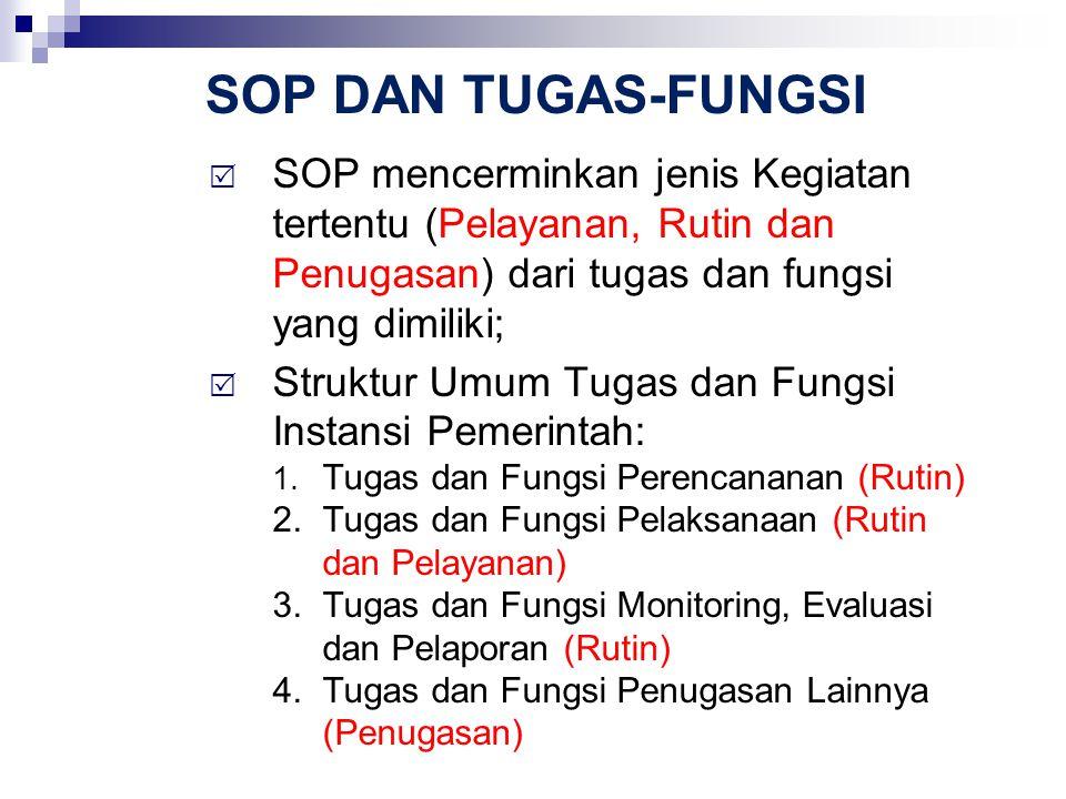 SOP DAN TUGAS-FUNGSI  SOP mencerminkan jenis Kegiatan tertentu (Pelayanan, Rutin dan Penugasan) dari tugas dan fungsi yang dimiliki;  Struktur Umum