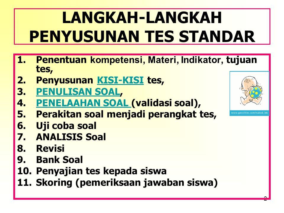 1 TEHNIK PEMBUATAN SOAL-SOAL Disampaikan dalam DDTK (Diklat Di Tempat Kerja) Guru-Guru Madrasah Ibtidaiyah Se Jawa Timur