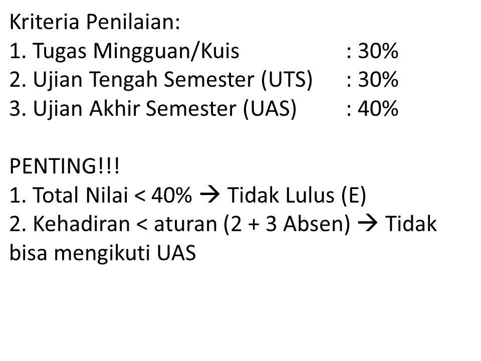 Kriteria Penilaian: 1. Tugas Mingguan/Kuis : 30% 2. Ujian Tengah Semester (UTS): 30% 3. Ujian Akhir Semester (UAS) : 40% PENTING!!! 1. Total Nilai < 4