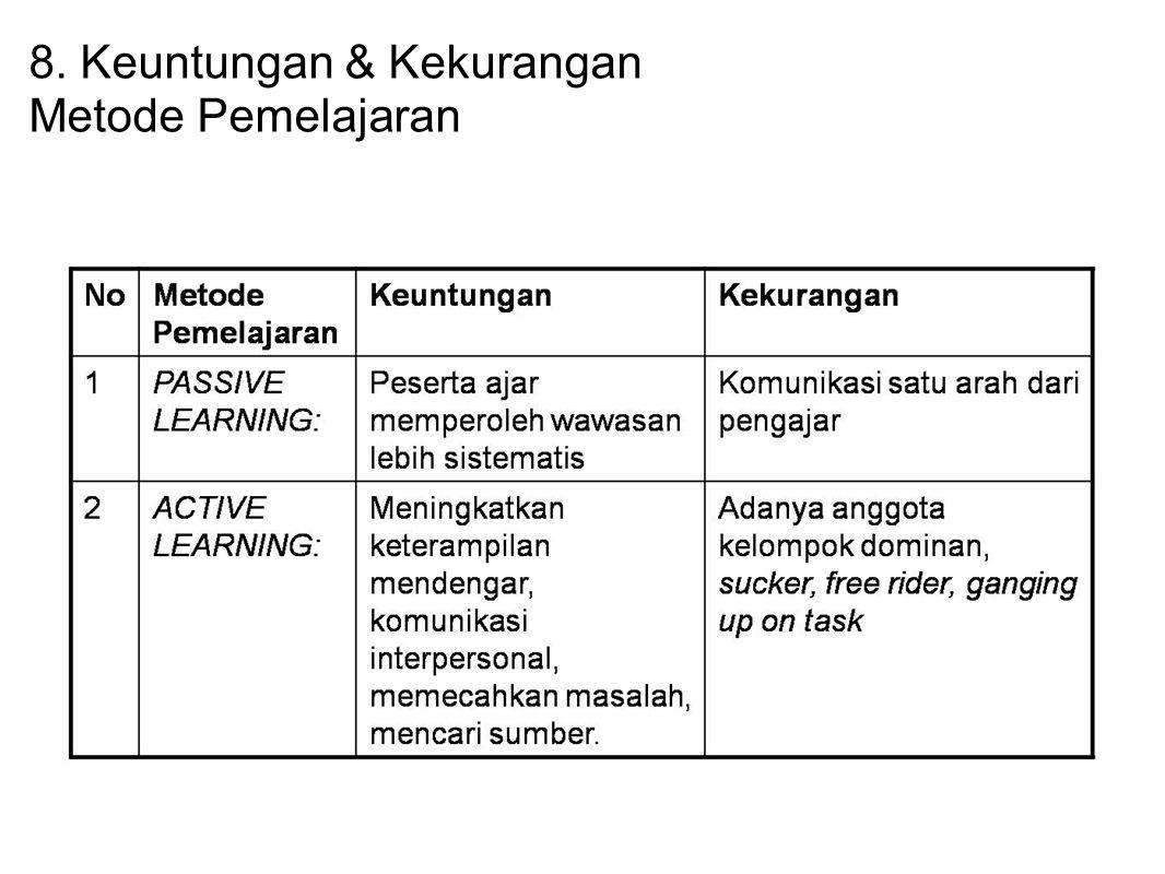 8. Keuntungan & Kekurangan Metode Pemelajaran