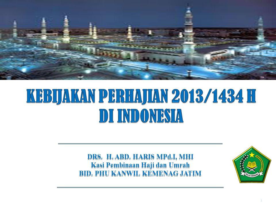 DRS. H. ABD. HARIS MPd.I, MHI Kasi Pembinaan Haji dan Umrah BID. PHU KANWIL KEMENAG JATIM DRS. H. ABD. HARIS MPd.I, MHI Kasi Pembinaan Haji dan Umrah