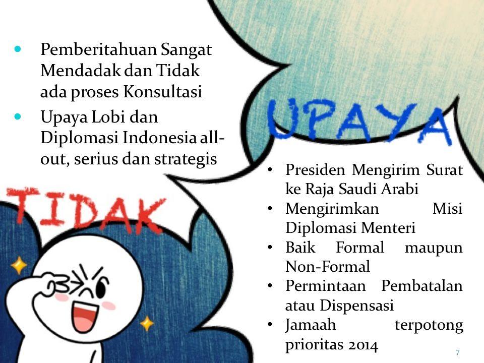 Pemberitahuan Sangat Mendadak dan Tidak ada proses Konsultasi Upaya Lobi dan Diplomasi Indonesia all- out, serius dan strategis Presiden Mengirim Sura