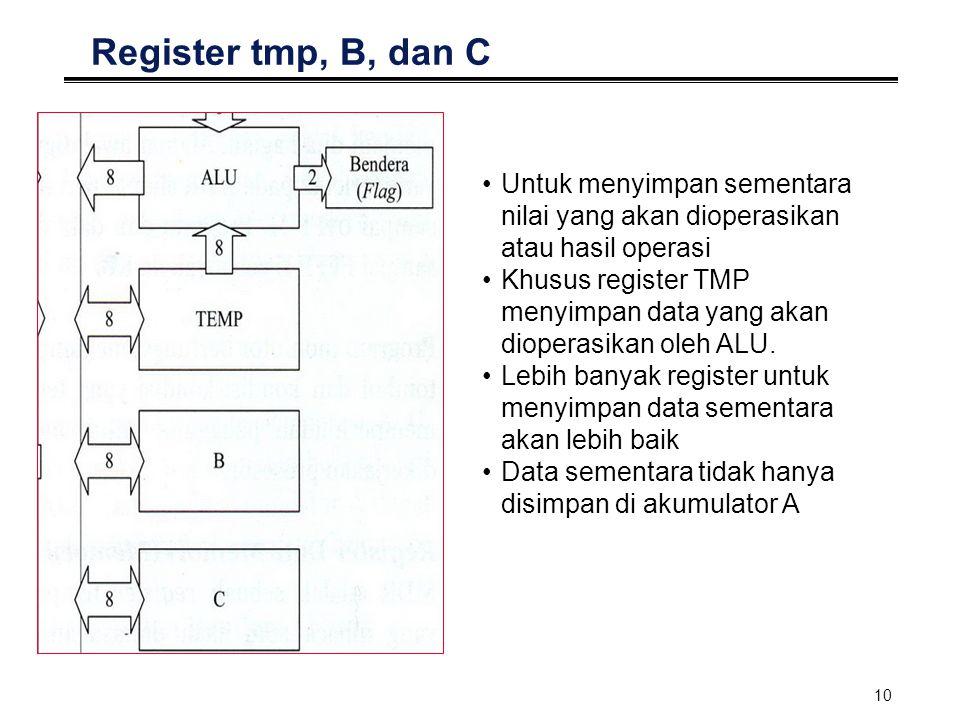 10 Register tmp, B, dan C Untuk menyimpan sementara nilai yang akan dioperasikan atau hasil operasi Khusus register TMP menyimpan data yang akan diope