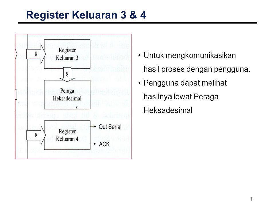 11 Register Keluaran 3 & 4 Untuk mengkomunikasikan hasil proses dengan pengguna. Pengguna dapat melihat hasilnya lewat Peraga Heksadesimal