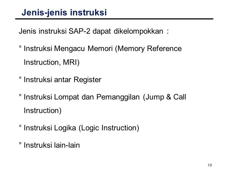 19 Jenis-jenis instruksi Jenis instruksi SAP-2 dapat dikelompokkan : °Instruksi Mengacu Memori (Memory Reference Instruction, MRI) °Instruksi antar Re