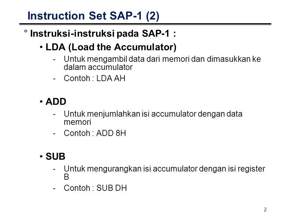 2 Instruction Set SAP-1 (2) °Instruksi-instruksi pada SAP-1 : LDA (Load the Accumulator) -Untuk mengambil data dari memori dan dimasukkan ke dalam acc