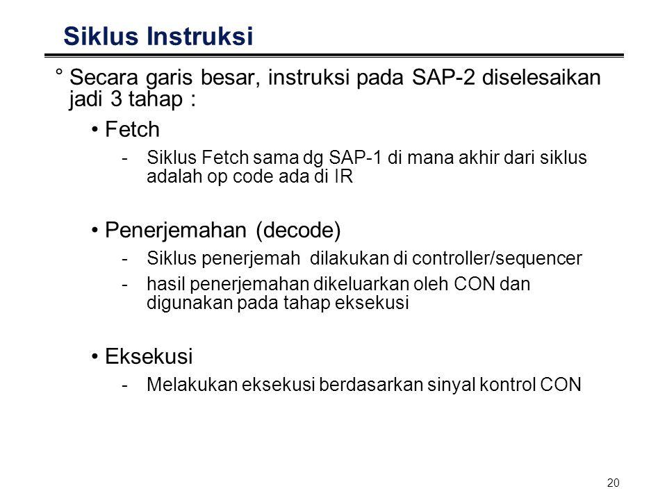 20 Siklus Instruksi °Secara garis besar, instruksi pada SAP-2 diselesaikan jadi 3 tahap : Fetch -Siklus Fetch sama dg SAP-1 di mana akhir dari siklus