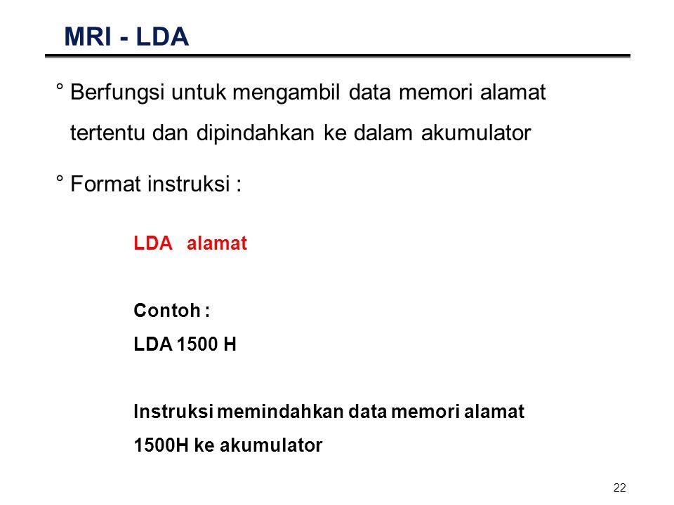 22 MRI - LDA °Berfungsi untuk mengambil data memori alamat tertentu dan dipindahkan ke dalam akumulator °Format instruksi : LDA alamat Contoh : LDA 15