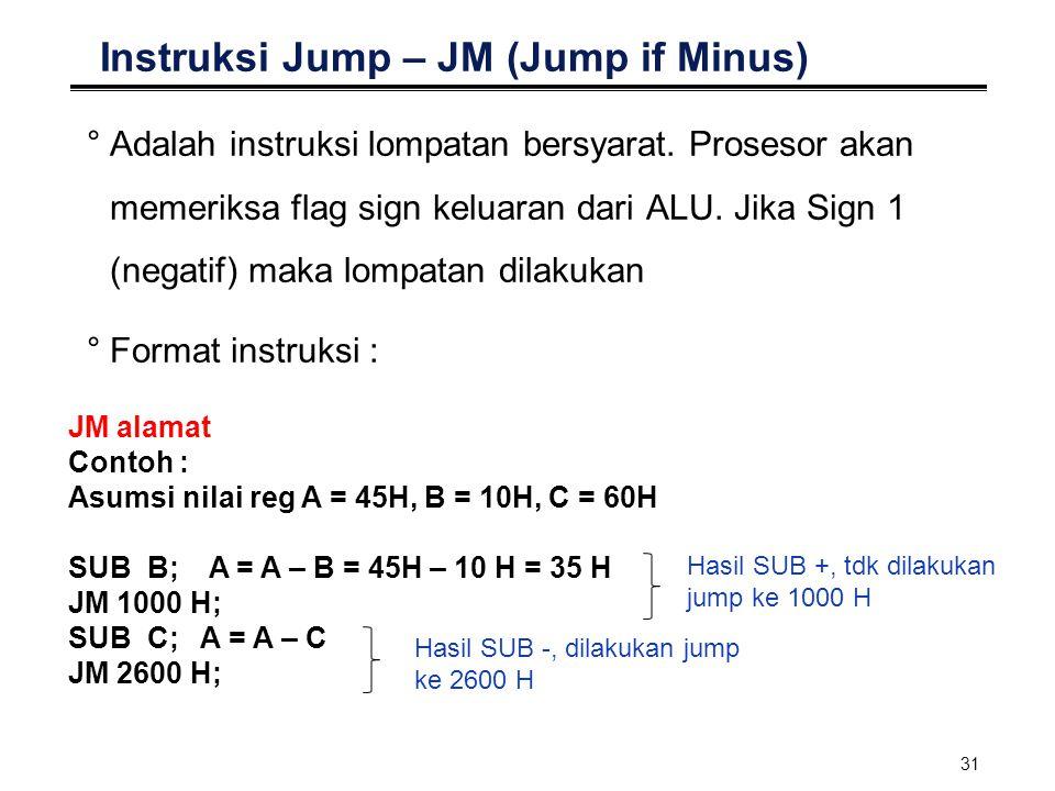 31 Instruksi Jump – JM (Jump if Minus) °Adalah instruksi lompatan bersyarat. Prosesor akan memeriksa flag sign keluaran dari ALU. Jika Sign 1 (negatif
