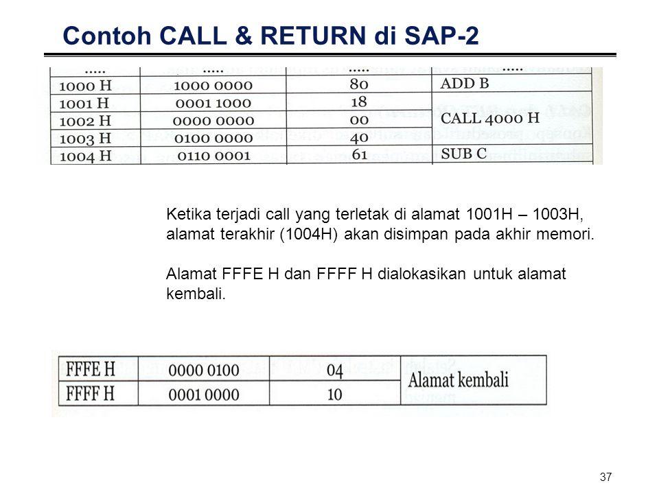 37 Contoh CALL & RETURN di SAP-2 Ketika terjadi call yang terletak di alamat 1001H – 1003H, alamat terakhir (1004H) akan disimpan pada akhir memori. A