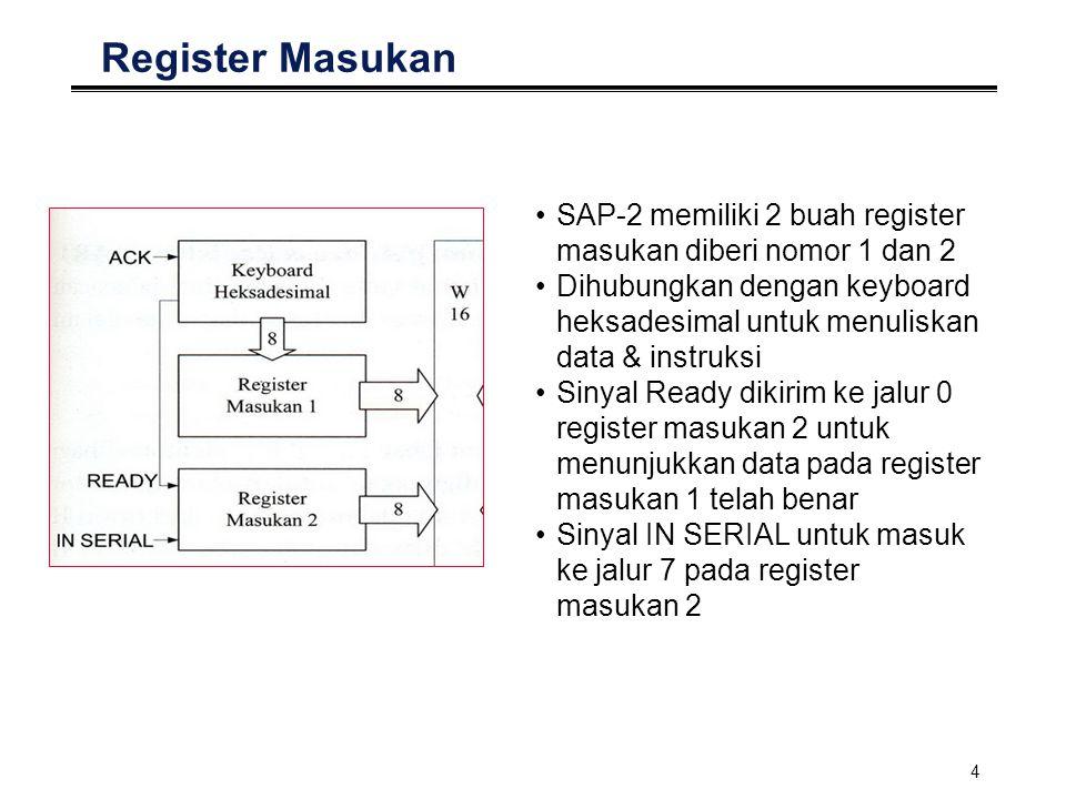 4 Register Masukan SAP-2 memiliki 2 buah register masukan diberi nomor 1 dan 2 Dihubungkan dengan keyboard heksadesimal untuk menuliskan data & instru