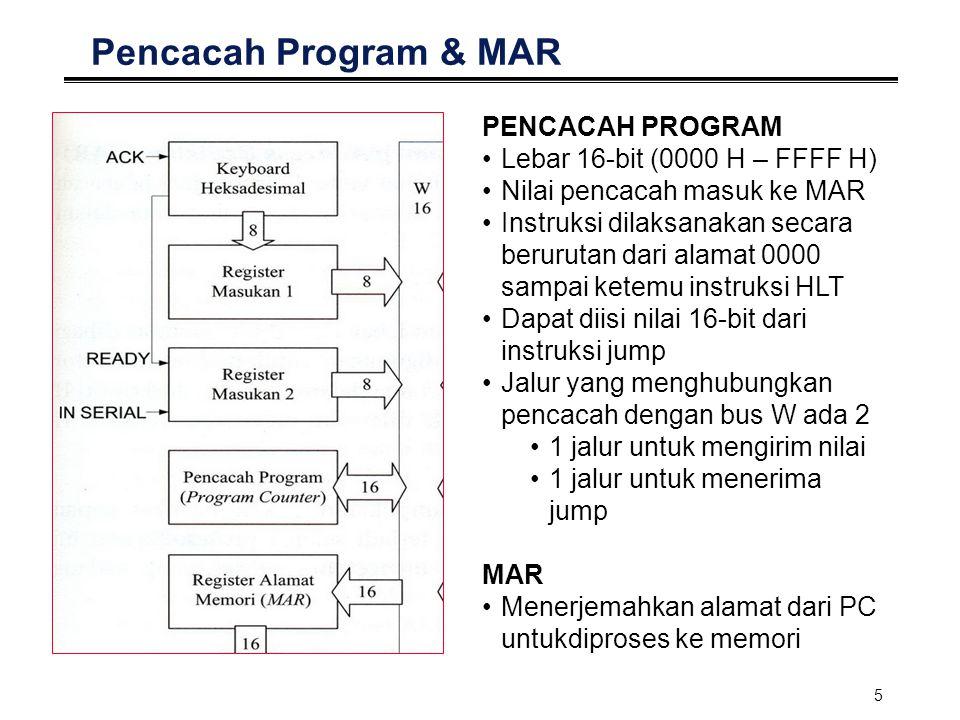 5 Pencacah Program & MAR PENCACAH PROGRAM Lebar 16-bit (0000 H – FFFF H) Nilai pencacah masuk ke MAR Instruksi dilaksanakan secara berurutan dari alam