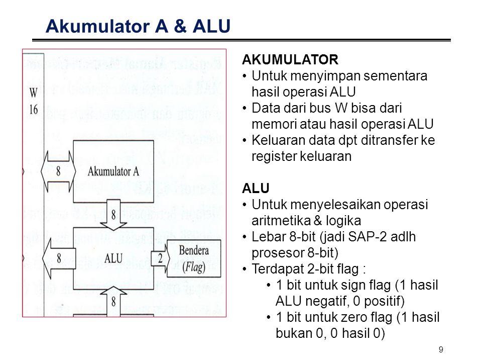 9 Akumulator A & ALU AKUMULATOR Untuk menyimpan sementara hasil operasi ALU Data dari bus W bisa dari memori atau hasil operasi ALU Keluaran data dpt