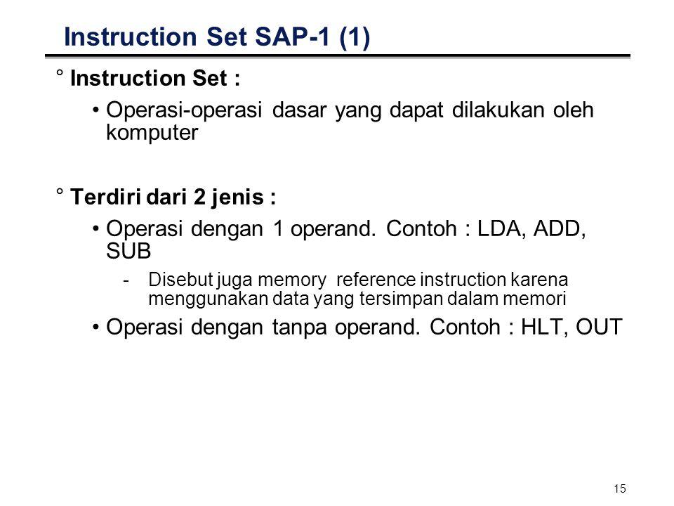 16 Instruction Set SAP-1 (2) °Instruksi-instruksi pada SAP-1 : LDA (Load the Accumulator) -Untuk mengambil data dari memori dan dimasukkan ke dalam accumulator -Contoh : LDA AH ADD -Untuk menjumlahkan isi accumulator dengan data memori -Contoh : ADD 8H SUB -Untuk mengurangkan isi accumulator dengan isi register B -Contoh : SUB DH