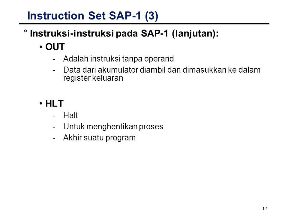 17 Instruction Set SAP-1 (3) °Instruksi-instruksi pada SAP-1 (lanjutan): OUT -Adalah instruksi tanpa operand -Data dari akumulator diambil dan dimasuk