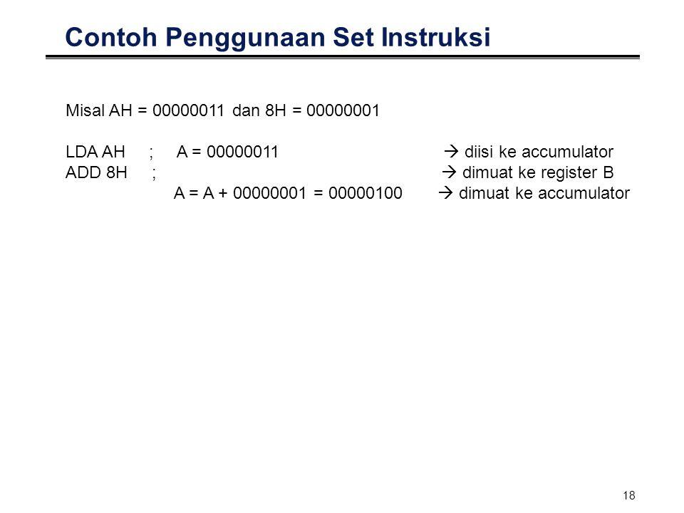 18 Contoh Penggunaan Set Instruksi Misal AH = 00000011 dan 8H = 00000001 LDA AH ; A = 00000011  diisi ke accumulator ADD 8H ;  dimuat ke register B