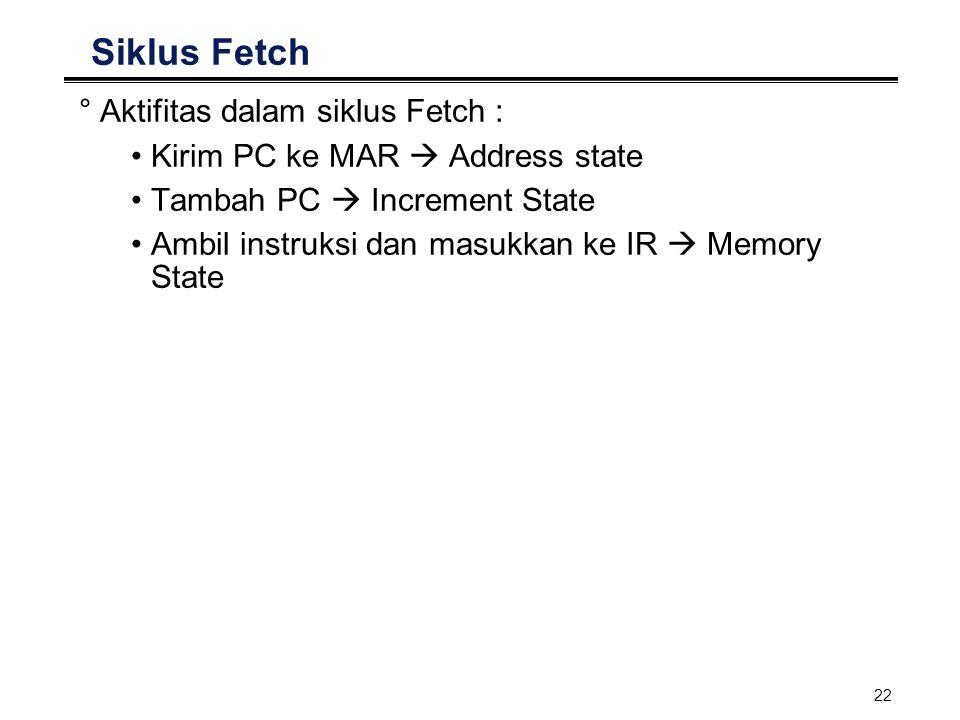 22 Siklus Fetch °Aktifitas dalam siklus Fetch : Kirim PC ke MAR  Address state Tambah PC  Increment State Ambil instruksi dan masukkan ke IR  Memor