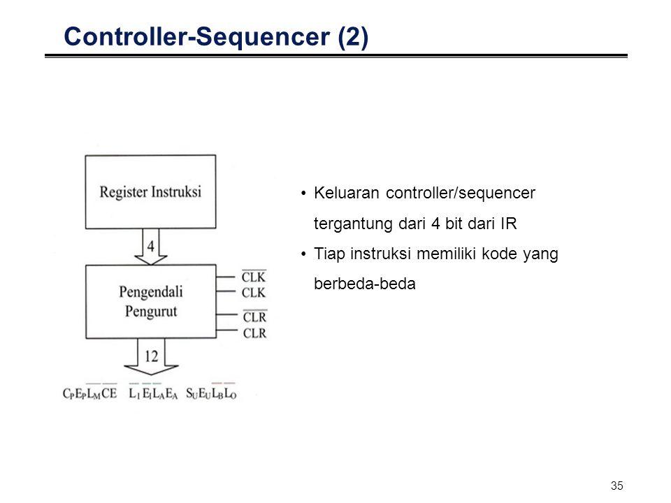 35 Controller-Sequencer (2) Keluaran controller/sequencer tergantung dari 4 bit dari IR Tiap instruksi memiliki kode yang berbeda-beda