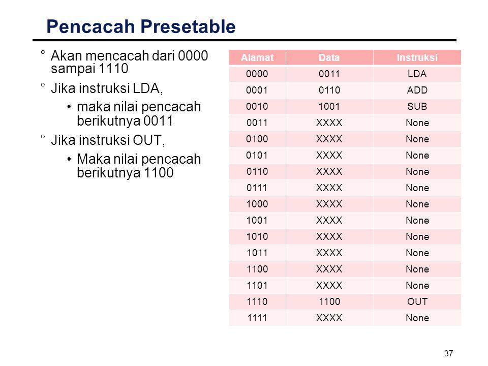 37 Pencacah Presetable °Akan mencacah dari 0000 sampai 1110 °Jika instruksi LDA, maka nilai pencacah berikutnya 0011 °Jika instruksi OUT, Maka nilai p