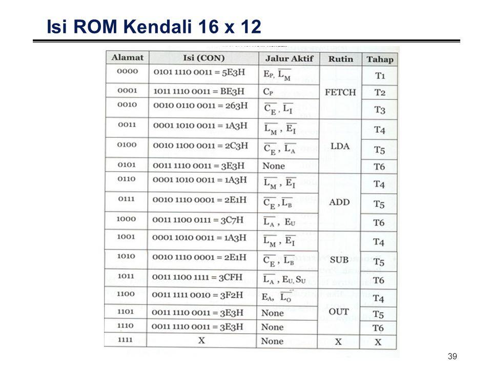 39 Isi ROM Kendali 16 x 12