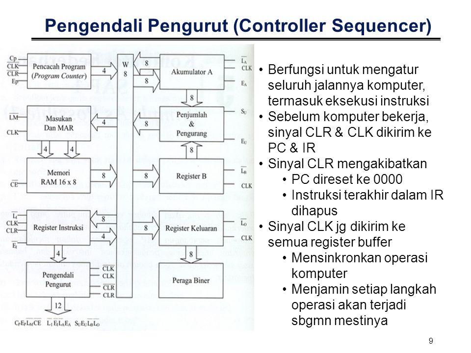 9 Pengendali Pengurut (Controller Sequencer) Berfungsi untuk mengatur seluruh jalannya komputer, termasuk eksekusi instruksi Sebelum komputer bekerja,