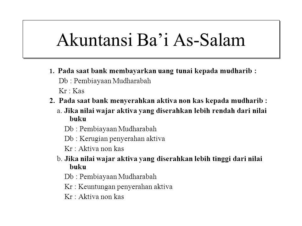 Akuntansi Ba'i As-Salam 1.