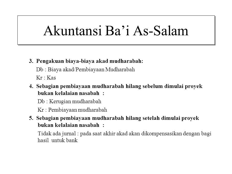 Akuntansi Ba'i As-Salam 6.