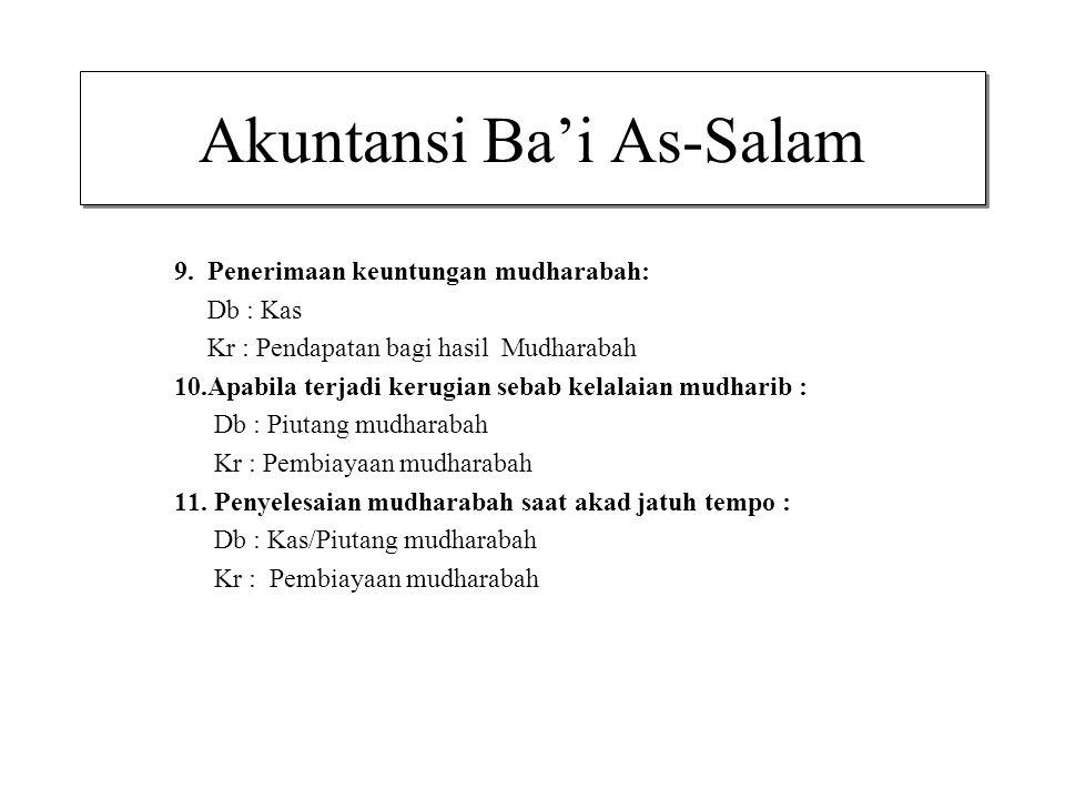Akuntansi Ba'i As-Salam 9.