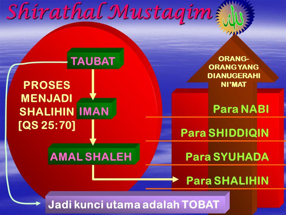 Shirathal Mustaqim Siapakah orang-orang yang dianugerahi NI'MAT [Q S 1:7] .