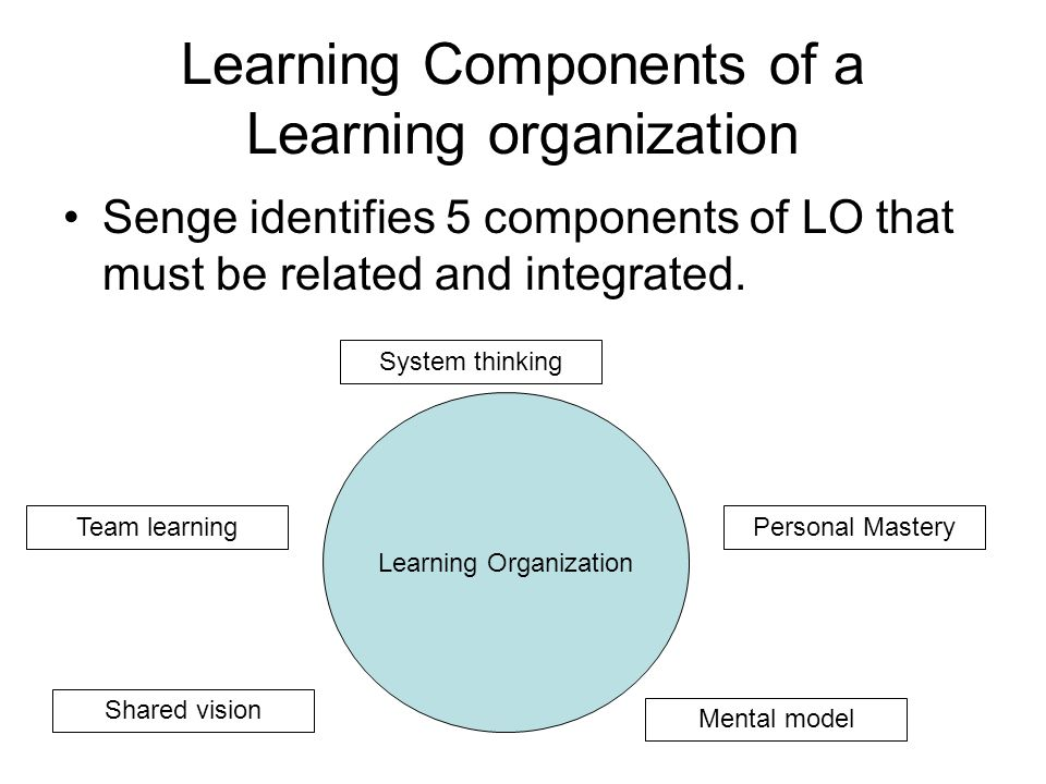 Learning Components of a Learning organization Senge identifies 5 components of LO that must be related and integrated.