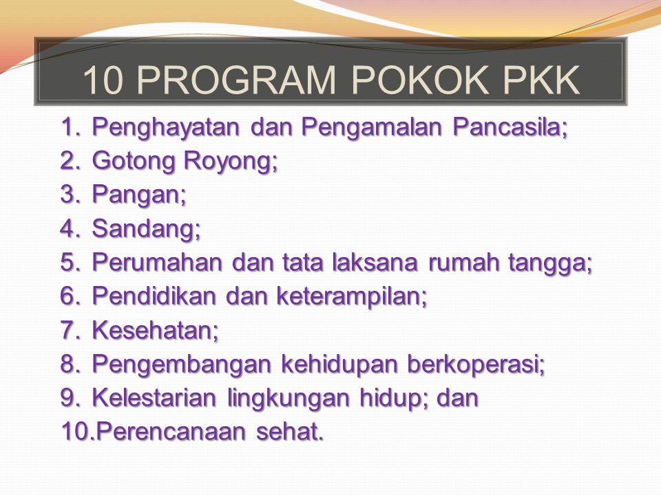 Sesuai Permendagri Nomor 1 Tahun 2013 tentang Pemberdayaan Masyarakat melalui Gerakan Pemberdayaan Kesejahteraan Keluarga. BAB I KETENTUAN UMUM Pasal