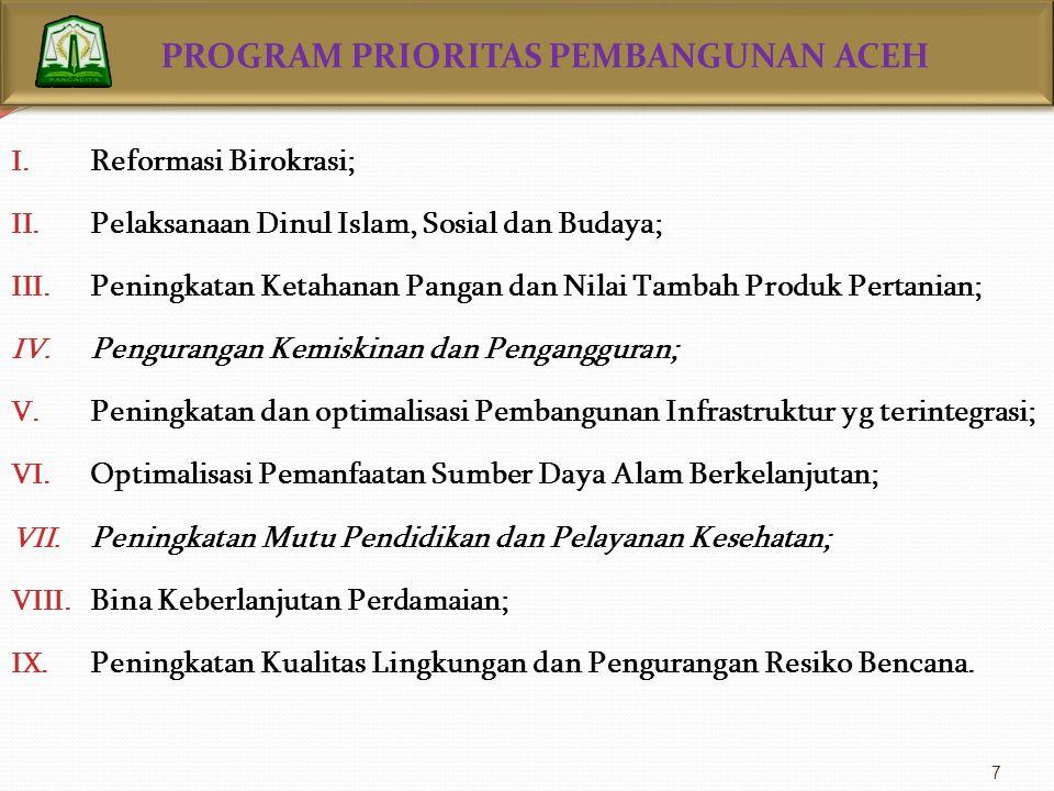 KEBIJAKAN PEMBANGUNAN ACEH 1. Reformasi birokrasi untuk mewujudkan tata kelola Pemerintahan Aceh yang bersih, amanah dan akuntabel serta bina dan peng