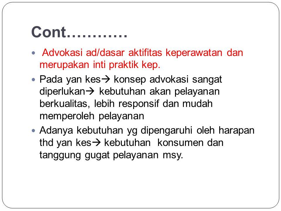 Cont………..Peran Perawat sebagai advokasi pasien merupakan bagian dari kode etik pasien.