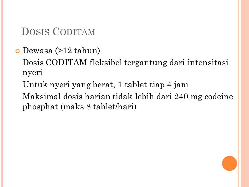 D OSIS C ODITAM Dewasa (>12 tahun) Dosis CODITAM fleksibel tergantung dari intensitasi nyeri Untuk nyeri yang berat, 1 tablet tiap 4 jam Maksimal dosi