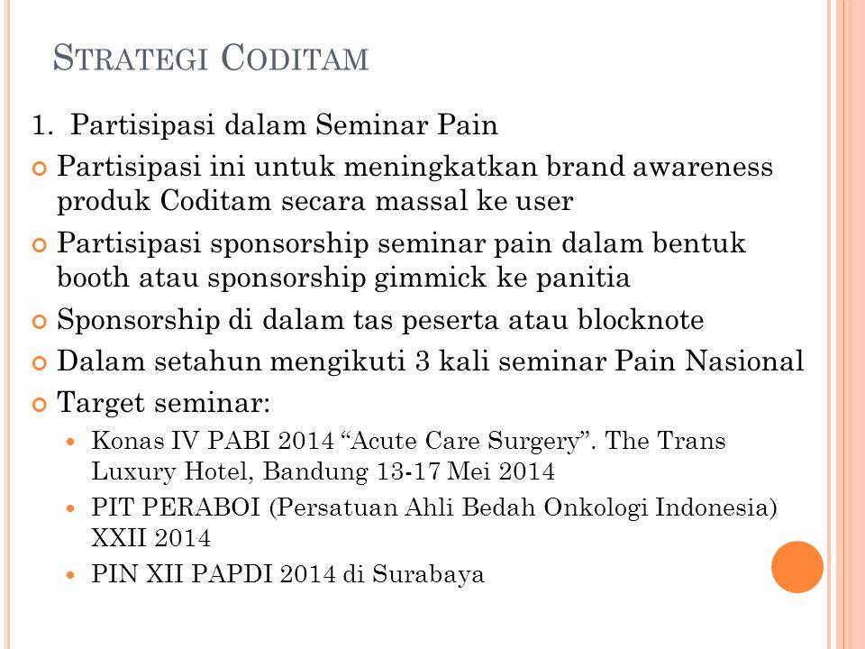 S TRATEGI C ODITAM 1. Partisipasi dalam Seminar Pain Partisipasi ini untuk meningkatkan brand awareness produk Coditam secara massal ke user Partisipa