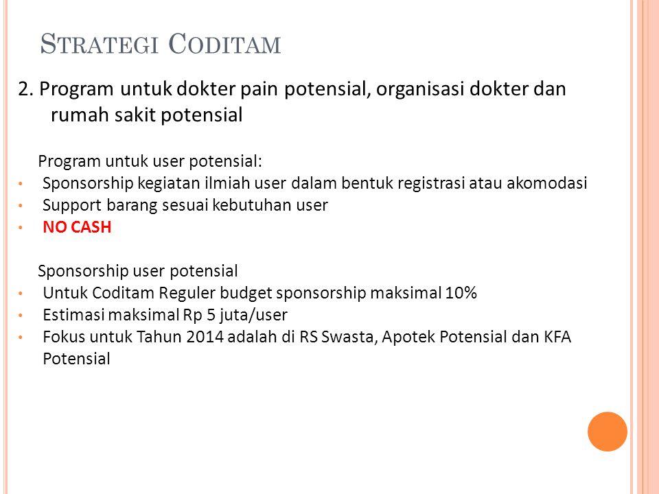 S TRATEGI C ODITAM 2. Program untuk dokter pain potensial, organisasi dokter dan rumah sakit potensial Program untuk user potensial: Sponsorship kegia
