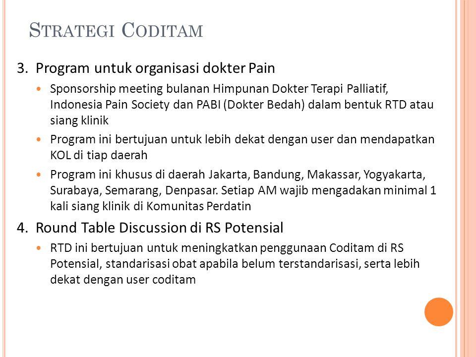 S TRATEGI C ODITAM 3. Program untuk organisasi dokter Pain Sponsorship meeting bulanan Himpunan Dokter Terapi Palliatif, Indonesia Pain Society dan PA