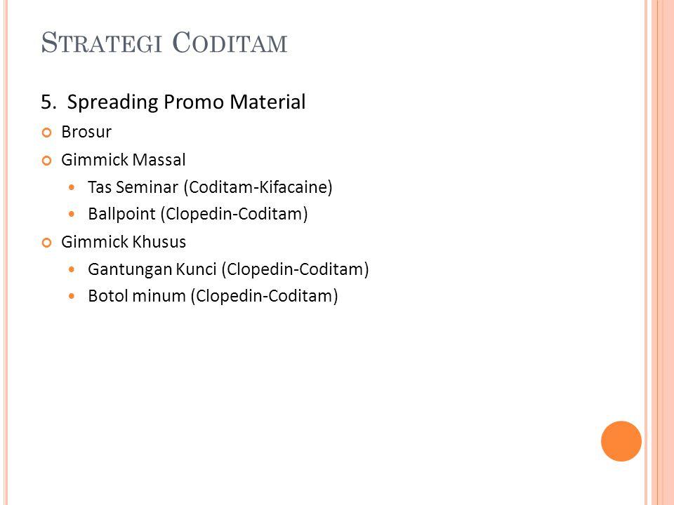 S TRATEGI C ODITAM 5. Spreading Promo Material Brosur Gimmick Massal Tas Seminar (Coditam-Kifacaine) Ballpoint (Clopedin-Coditam) Gimmick Khusus Gantu