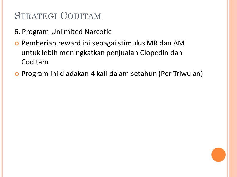 S TRATEGI C ODITAM 6. Program Unlimited Narcotic Pemberian reward ini sebagai stimulus MR dan AM untuk lebih meningkatkan penjualan Clopedin dan Codit